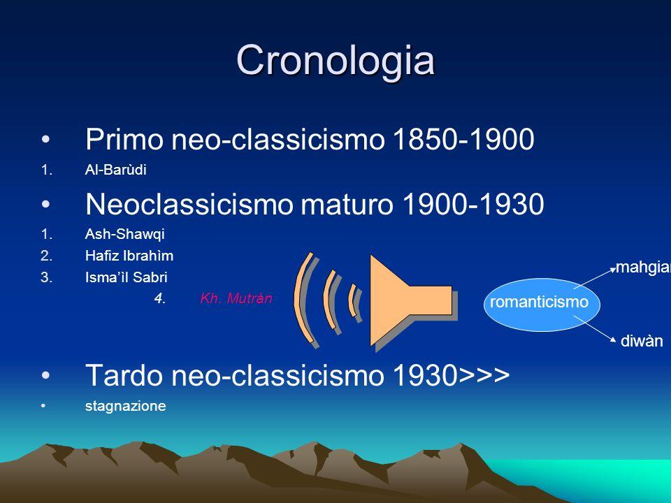 Cronologia Primo neo-classicismo 1850-1900 1.Al-Barùdi Neoclassicismo maturo 1900-1930 1.Ash-Shawqi 2.Hafiz Ibrahìm 3.Ismaìl Sabri 4. Kh. Mutràn Tardo