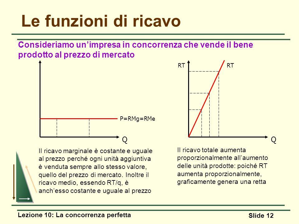 Lezione 10: La concorrenza perfetta Slide 12 Le funzioni di ricavo Consideriamo unimpresa in concorrenza che vende il bene prodotto al prezzo di merca