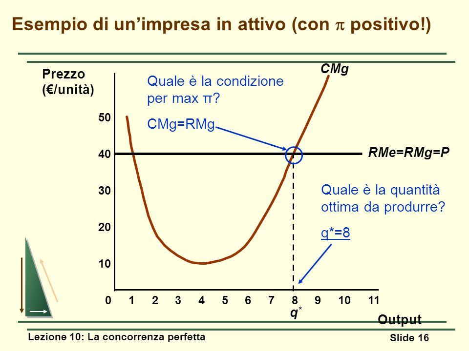 Lezione 10: La concorrenza perfetta Slide 16 Esempio di unimpresa in attivo (con positivo!) 10 20 30 40 Prezzo (/unità) 01234567891011 50 CMg RMe=RMg=