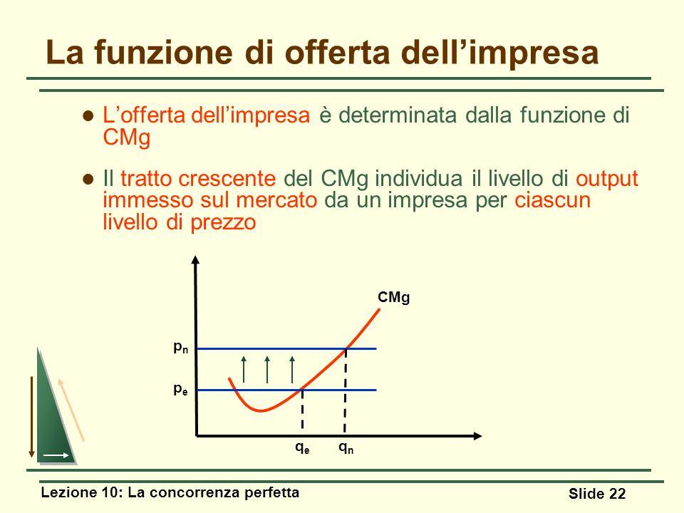 Lezione 10: La concorrenza perfetta Slide 22 Lofferta dellimpresa è determinata dalla funzione di CMg Il tratto crescente del CMg individua il livello