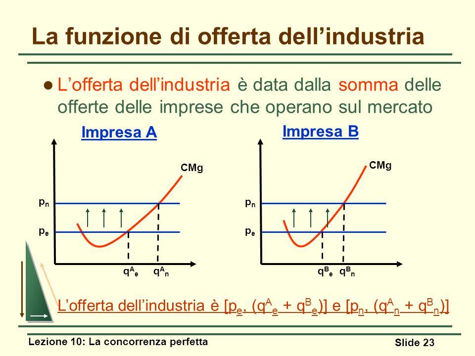 Lezione 10: La concorrenza perfetta Slide 23 Lofferta dellindustria è data dalla somma delle offerte delle imprese che operano sul mercato La funzione