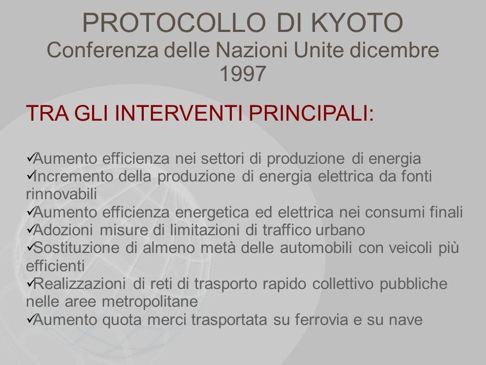 PROTOCOLLO DI KYOTO Conferenza delle Nazioni Unite dicembre 1997 TRA GLI INTERVENTI PRINCIPALI: Aumento efficienza nei settori di produzione di energi