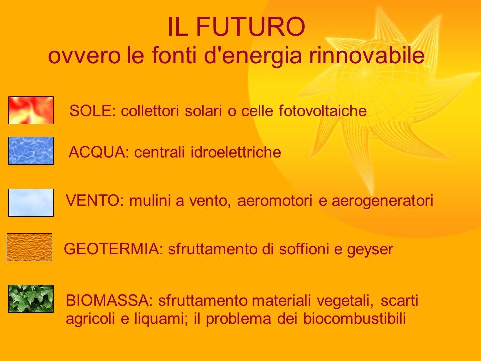 IL FUTURO ovvero le fonti d'energia rinnovabile SOLE: collettori solari o celle fotovoltaiche ACQUA: centrali idroelettriche VENTO: mulini a vento, ae