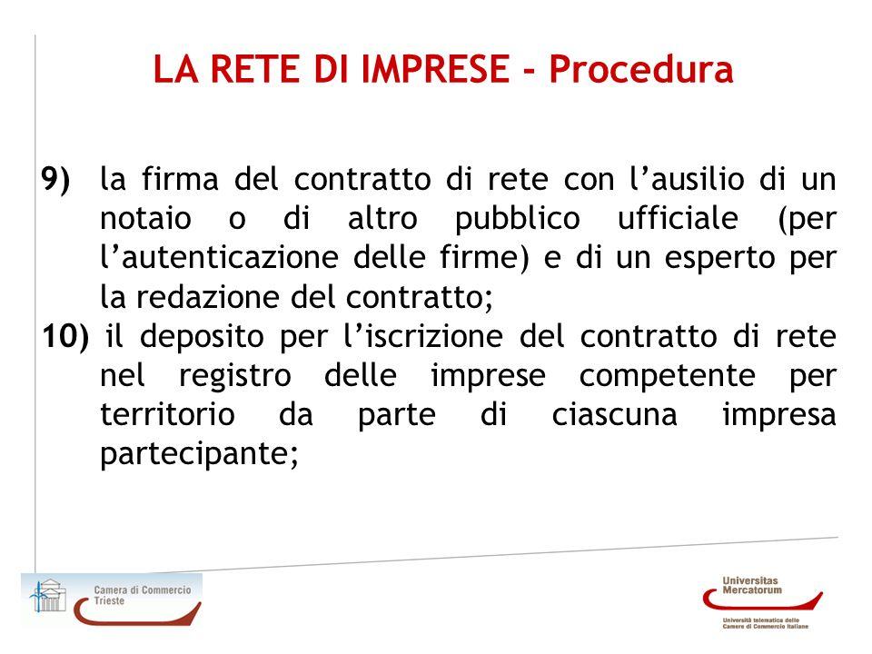 LA RETE DI IMPRESE - Procedura 9) la firma del contratto di rete con lausilio di un notaio o di altro pubblico ufficiale (per lautenticazione delle fi
