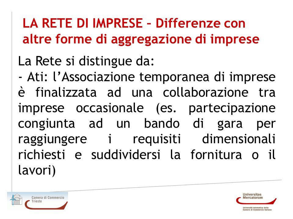 LA RETE DI IMPRESE - Disciplina La disciplina attuale (in vigore dal 31/7/2010) è contenuta nellart.