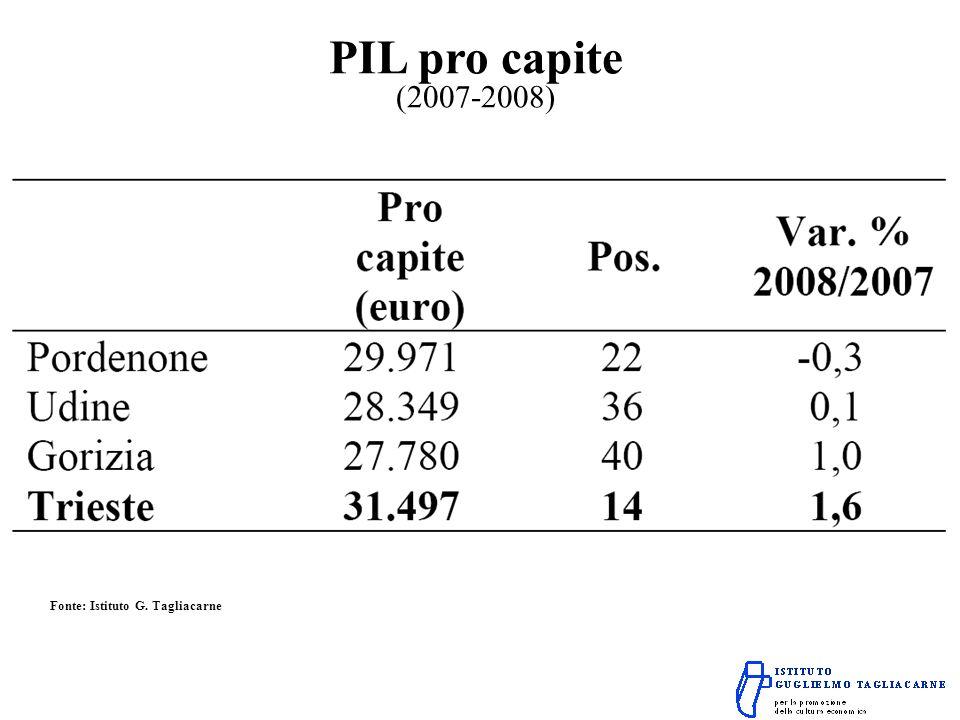 PIL pro capite (2007-2008) Fonte: Istituto G. Tagliacarne