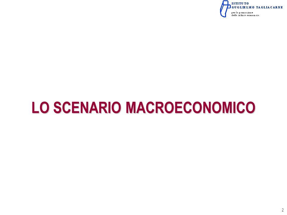 LO SCENARIO MACROECONOMICO 2