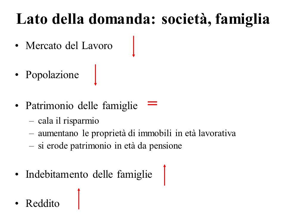 * Previsioni Fonte: Banca dItalia Italia LItalia da tre lustri ha una crescita del PIL inferiore dell1% annuo rispetto alla media UE Più bassa la produttività Andamento delle variazioni del Pil italiano IL PIL REALE IN ITALIA 8