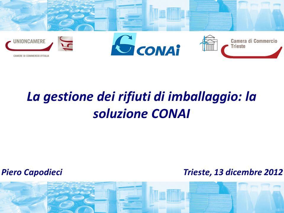 La gestione dei rifiuti di imballaggio: la soluzione CONAI Trieste, 13 dicembre 2012Piero Capodieci