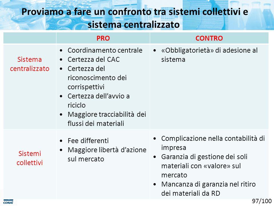 Proviamo a fare un confronto tra sistemi collettivi e sistema centralizzato PROCONTRO Sistema centralizzato Coordinamento centrale Certezza del CAC Ce