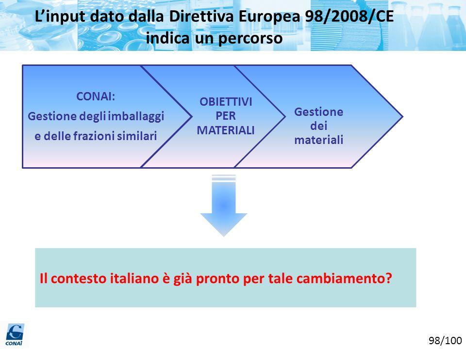 Linput dato dalla Direttiva Europea 98/2008/CE indica un percorso CONAI: Gestione degli imballaggi e delle frazioni similari OBIETTIVI PER MATERIALI G