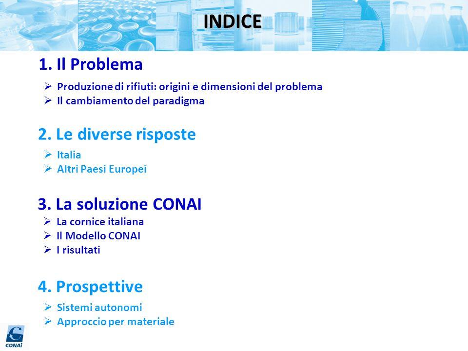 2. Le diverse risposte Produzione di rifiuti: origini e dimensioni del problema Il cambiamento del paradigma Italia Altri Paesi Europei INDICE 1. Il P