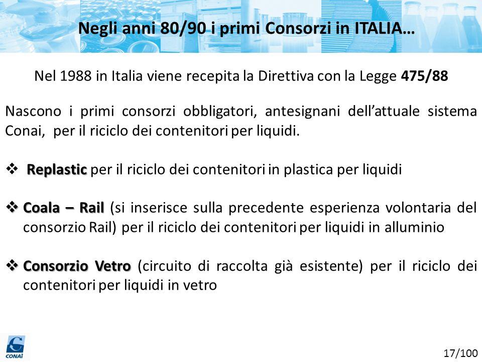 Negli anni 80/90 i primi Consorzi in ITALIA… Nel 1988 in Italia viene recepita la Direttiva con la Legge 475/88 Nascono i primi consorzi obbligatori,
