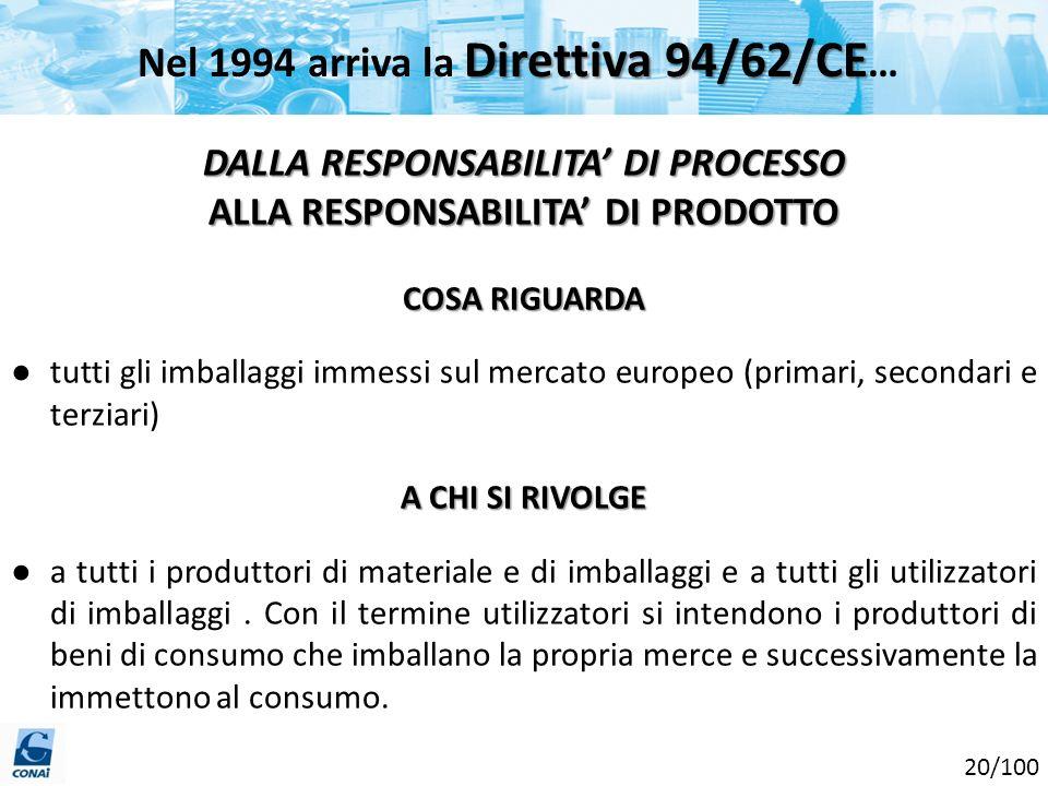 DALLA RESPONSABILITA DI PROCESSO ALLA RESPONSABILITA DI PRODOTTO COSA RIGUARDA tutti gli imballaggi immessi sul mercato europeo (primari, secondari e