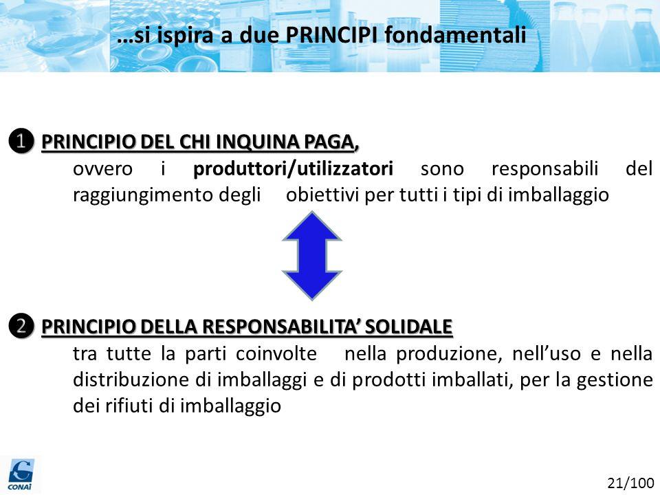 PRINCIPIO DEL CHI INQUINA PAGA, PRINCIPIO DEL CHI INQUINA PAGA, ovvero i produttori/utilizzatori sono responsabili del raggiungimento degli obiettivi