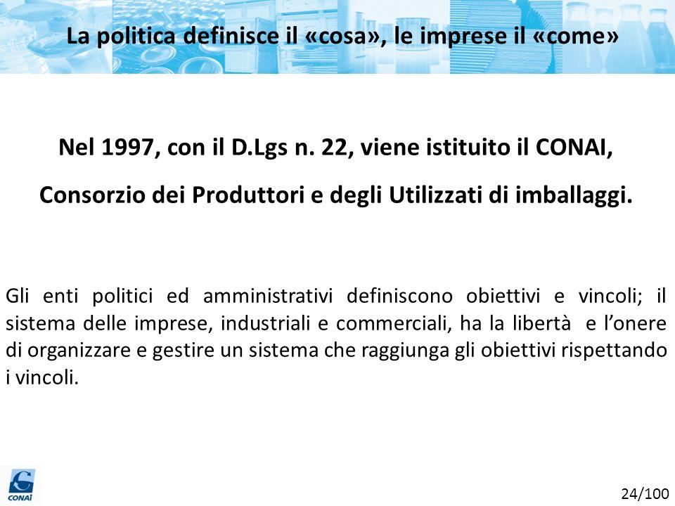 Nel 1997, con il D.Lgs n. 22, viene istituito il CONAI, Consorzio dei Produttori e degli Utilizzati di imballaggi. Gli enti politici ed amministrativi