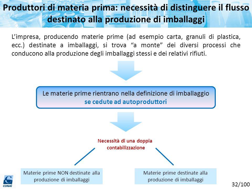 Produttori di materia prima: necessità di distinguere il flusso destinato alla produzione di imballaggi Limpresa, producendo materie prime (ad esempio