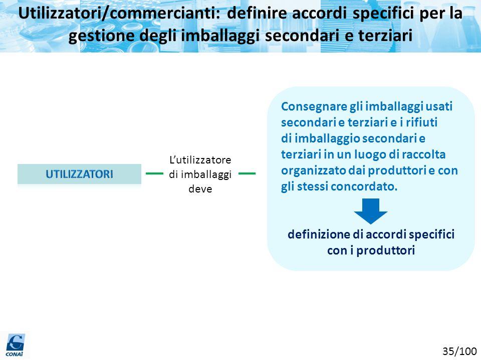Utilizzatori/commercianti: definire accordi specifici per la gestione degli imballaggi secondari e terziari Consegnare gli imballaggi usati secondari