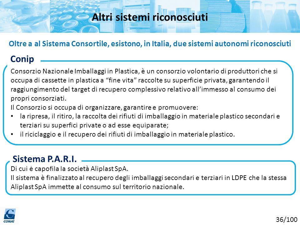 Altri sistemi riconosciuti Oltre a al Sistema Consortile, esistono, in Italia, due sistemi autonomi riconosciuti Consorzio Nazionale Imballaggi in Pla