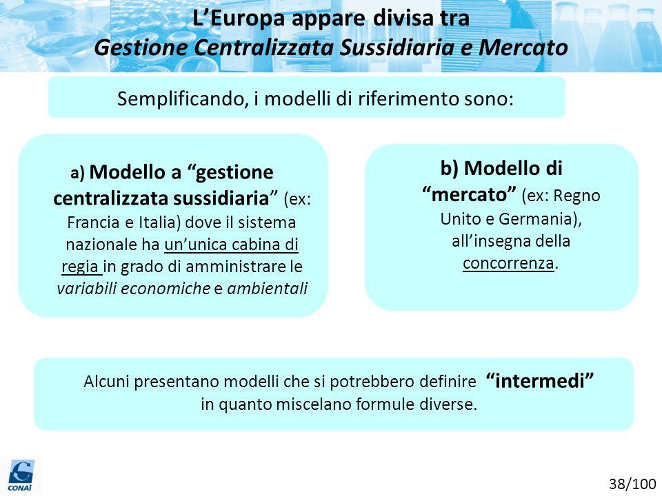 LEuropa appare divisa tra Gestione Centralizzata Sussidiaria e Mercato Semplificando, i modelli di riferimento sono: a) Modello a gestione centralizza