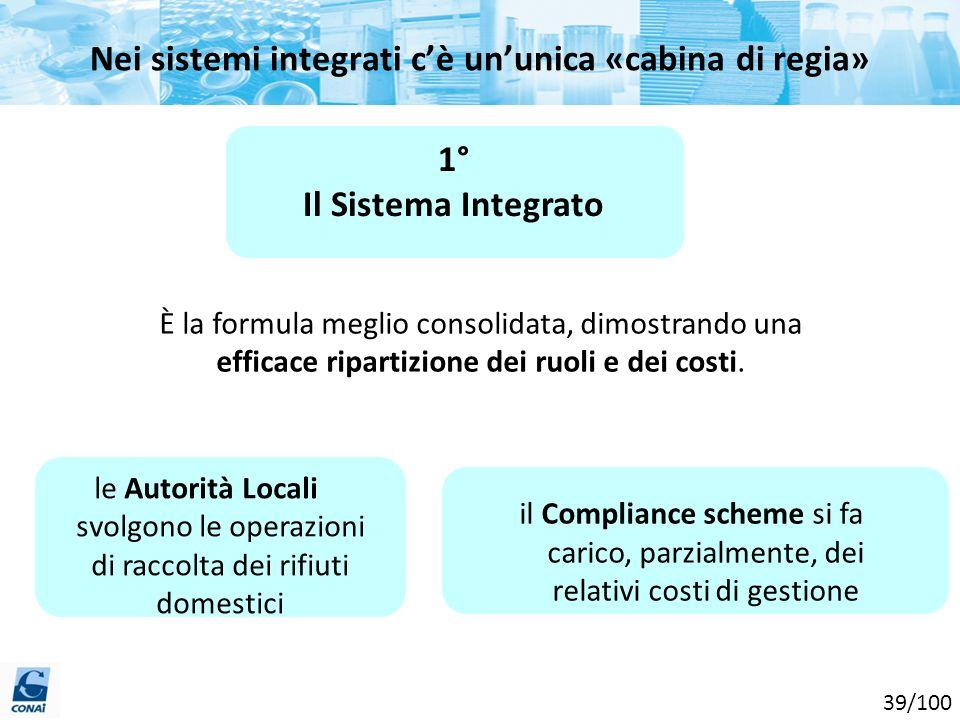 Nei sistemi integrati cè ununica «cabina di regia» È la formula meglio consolidata, dimostrando una efficace ripartizione dei ruoli e dei costi. le Au