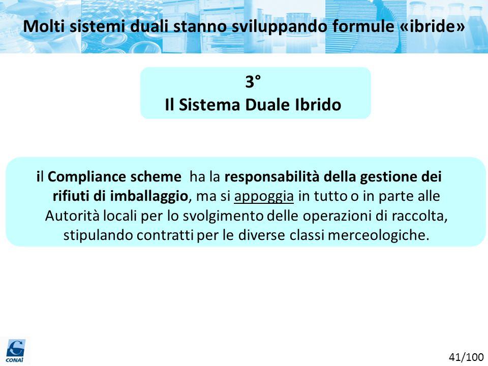 Molti sistemi duali stanno sviluppando formule «ibride» 3° Il Sistema Duale Ibrido il Compliance scheme ha la responsabilità della gestione dei rifiut