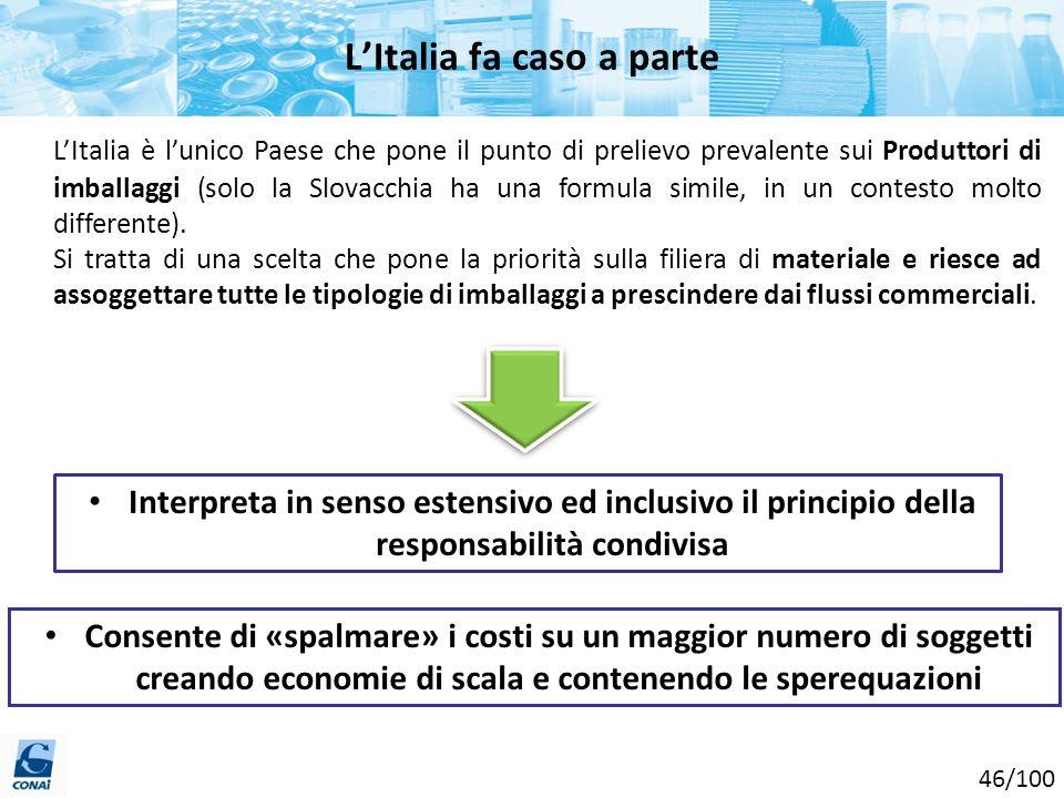 LItalia fa caso a parte LItalia è lunico Paese che pone il punto di prelievo prevalente sui Produttori di imballaggi (solo la Slovacchia ha una formul