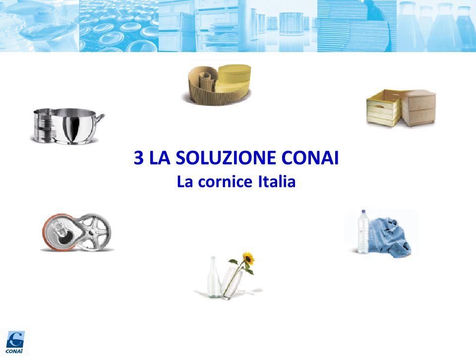 3 LA SOLUZIONE CONAI La cornice Italia