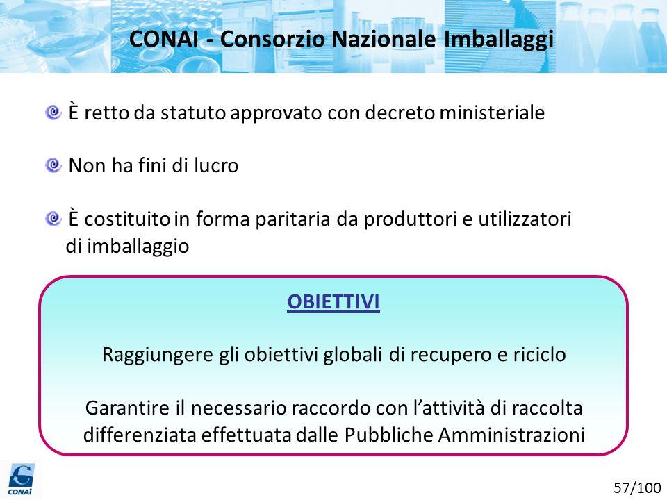 È retto da statuto approvato con decreto ministeriale Non ha fini di lucro È costituito in forma paritaria da produttori e utilizzatori di imballaggio
