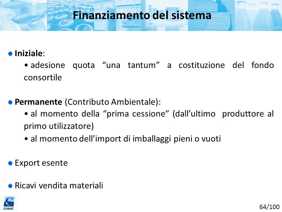 Iniziale: adesione quota una tantum a costituzione del fondo consortile Permanente (Contributo Ambientale): al momento della prima cessione (dallultim