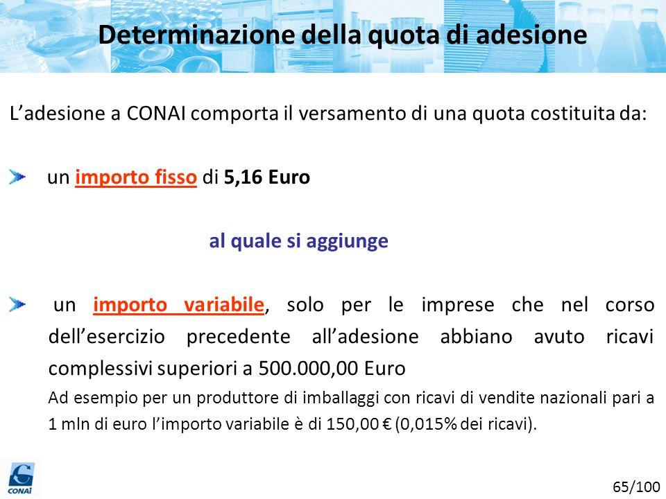 Ladesione a CONAI comporta il versamento di una quota costituita da: un importo fisso di 5,16 Euro al quale si aggiunge un importo variabile, solo per