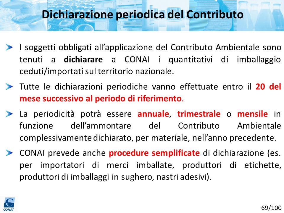 Dichiarazione periodica del Contributo I soggetti obbligati allapplicazione del Contributo Ambientale sono tenuti a dichiarare a CONAI i quantitativi