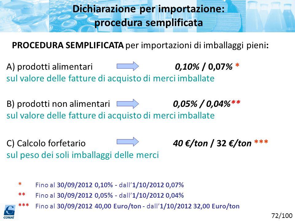 A) prodotti alimentari 0,10% / 0,07% * sul valore delle fatture di acquisto di merci imballate B) prodotti non alimentari 0,05% / 0,04%** sul valore d