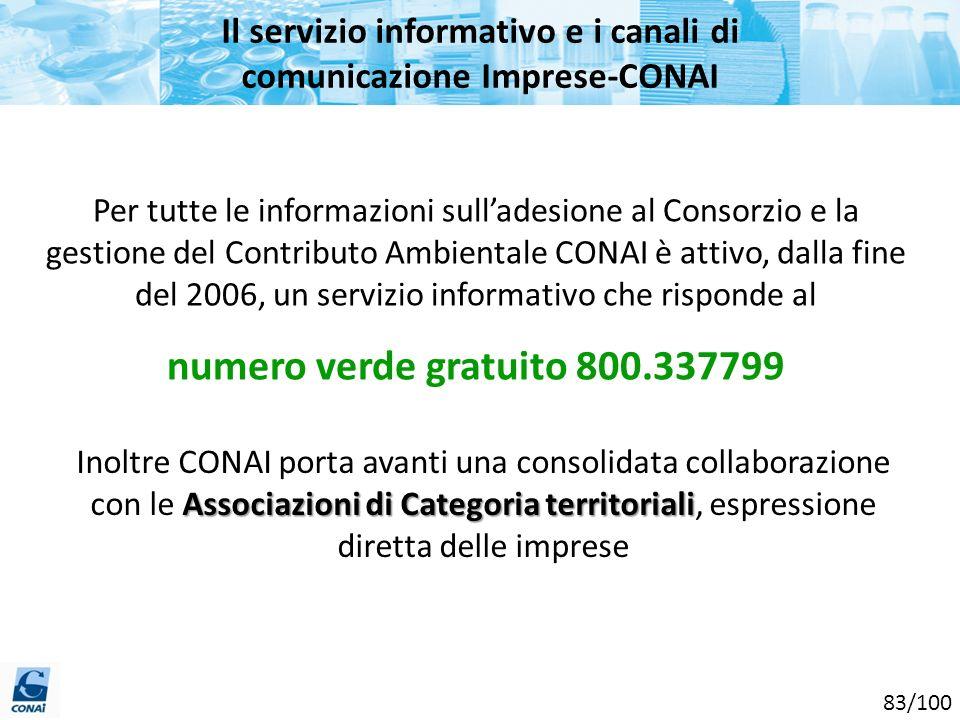 Per tutte le informazioni sulladesione al Consorzio e la gestione del Contributo Ambientale CONAI è attivo, dalla fine del 2006, un servizio informati