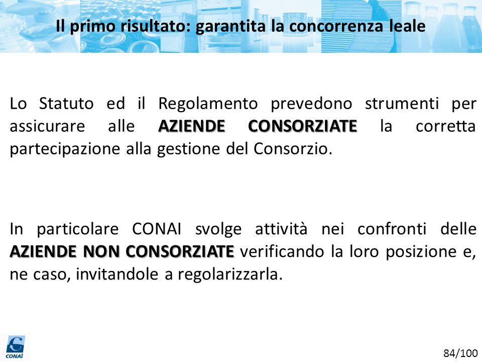 Il primo risultato: garantita la concorrenza leale AZIENDE CONSORZIATE Lo Statuto ed il Regolamento prevedono strumenti per assicurare alle AZIENDE CO