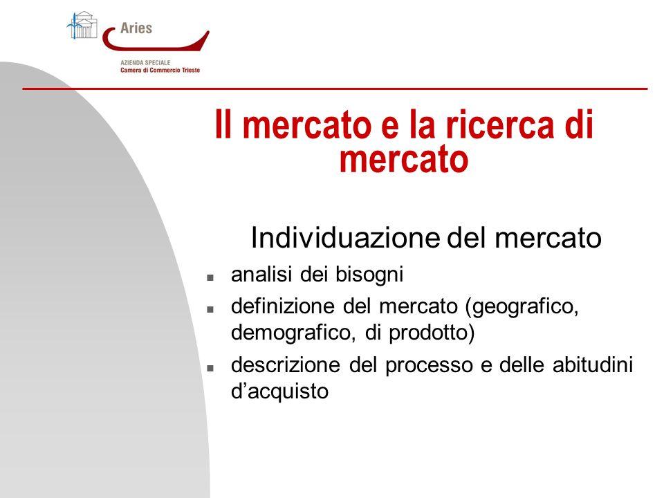 Il mercato e la ricerca di mercato Individuazione del mercato n analisi dei bisogni n definizione del mercato (geografico, demografico, di prodotto) n