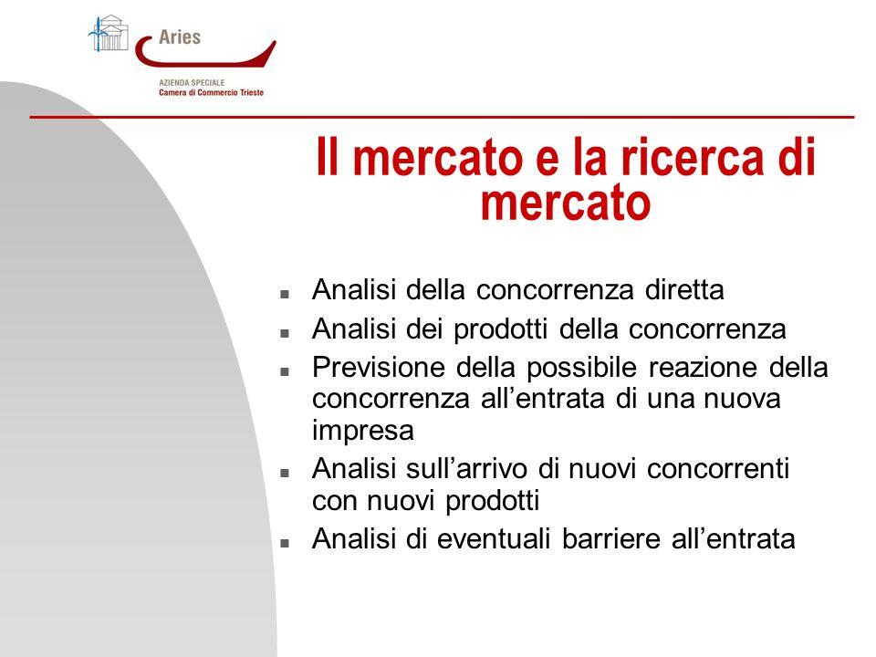 Il mercato e la ricerca di mercato n Analisi della concorrenza diretta n Analisi dei prodotti della concorrenza n Previsione della possibile reazione
