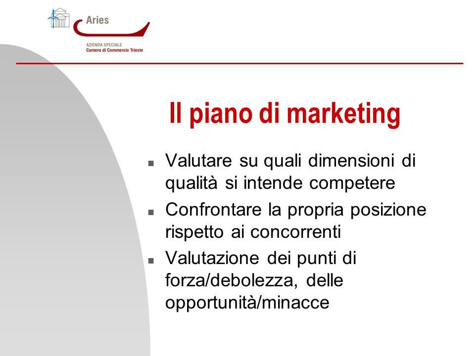 Il piano di marketing n Valutare su quali dimensioni di qualità si intende competere n Confrontare la propria posizione rispetto ai concorrenti n Valu