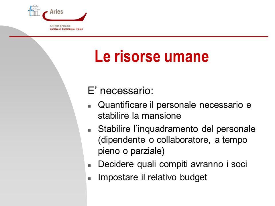 Le risorse umane E necessario: n Quantificare il personale necessario e stabilire la mansione n Stabilire linquadramento del personale (dipendente o c