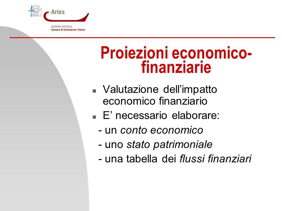 Proiezioni economico- finanziarie n Valutazione dellimpatto economico finanziario n E necessario elaborare: - un conto economico - uno stato patrimoni