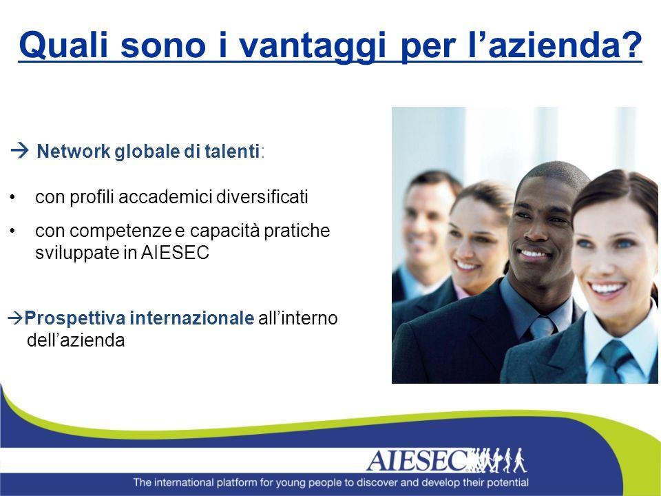 Quali sono i vantaggi per lazienda? Network globale di talenti: con profili accademici diversificati con competenze e capacità pratiche sviluppate in