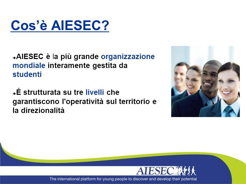 Cosè AIESEC? AIESEC è la più grande organizzazione mondiale interamente gestita da studenti É strutturata su tre livelli che garantiscono l'operativit