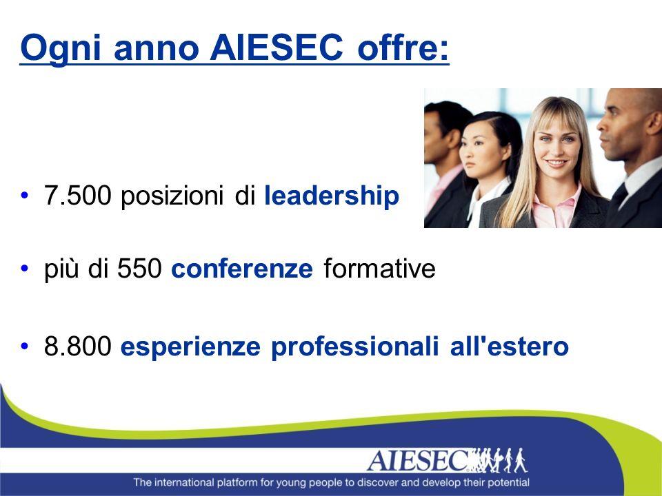 Ogni anno AIESEC offre: 7.500 posizioni di leadership più di 550 conferenze formative 8.800 esperienze professionali all'estero