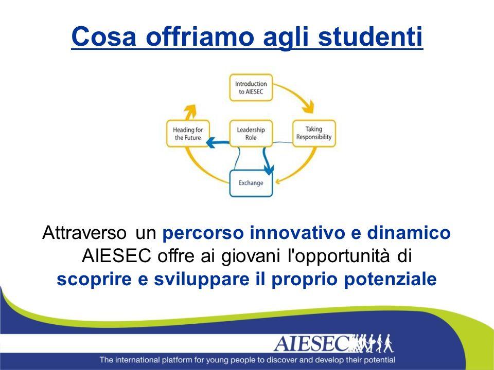 Cosa offriamo agli studenti Attraverso un percorso innovativo e dinamico AIESEC offre ai giovani l'opportunità di scoprire e sviluppare il proprio pot