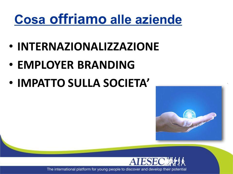 Cosa offriamo alle aziende INTERNAZIONALIZZAZIONE EMPLOYER BRANDING IMPATTO SULLA SOCIETA