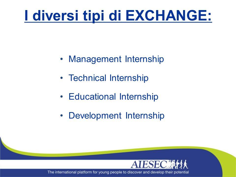 I diversi tipi di EXCHANGE: Management Internship Technical Internship Educational Internship Development Internship