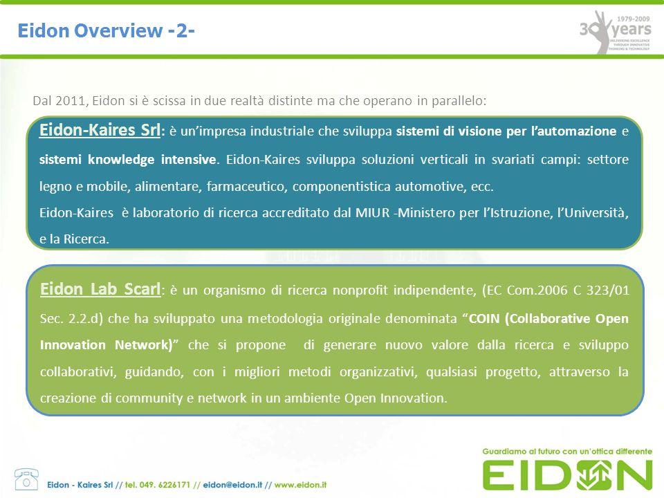 Contatti EIDON-KAIRES SRL eidon@eidon.it - www.eidon.it EIDON LAB SCARL info@eidon-lab.eu - www.eidon-lab.eu Padova - Udine - Trieste - Milano Contact Center: 800 - 97 42 97