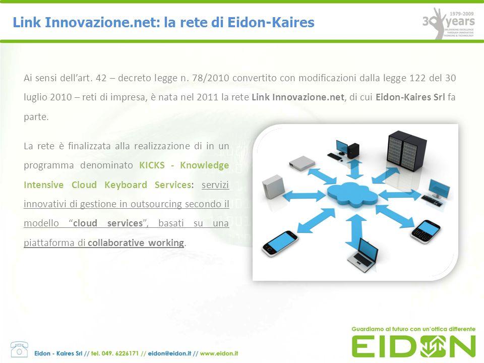Link Innovazione.net: i partecipanti R.Q.