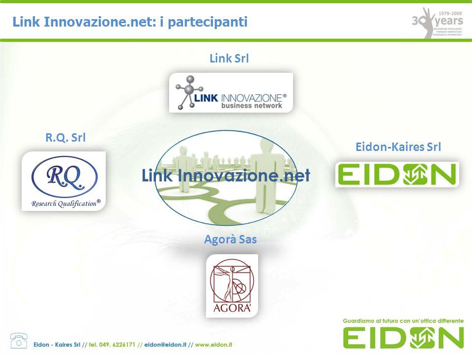 Link Innovazione.net: gli obiettivi -1- Contesto I partner hanno competenze specifiche, complementari e sinergiche.