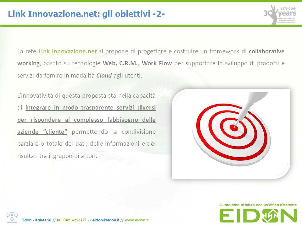 Link Innovazione.net: modalità di realizzazione Organo comune Organo collegiale composto da un rappresentante di ogni partner.
